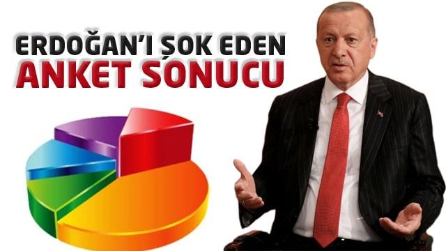 Ak Parti'ye yakın anket şirketinden Erdoğan'ı kızdıracak anket sonucu!